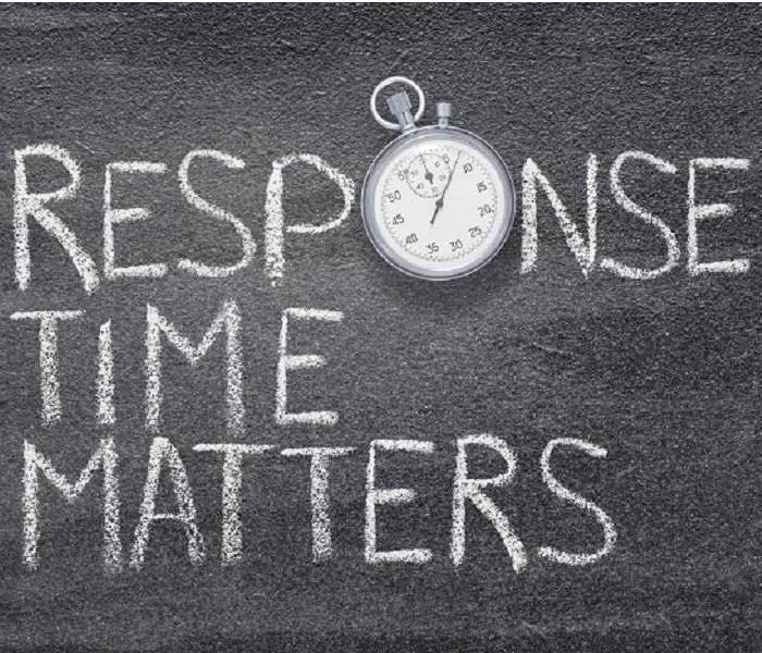 Chalk board. wording in chalk, response time matters, stopwatch
